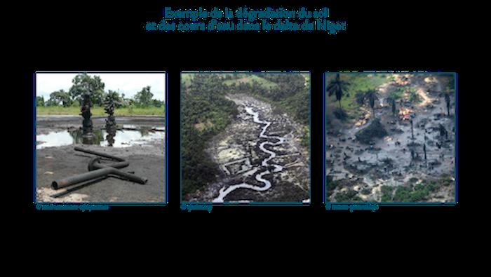 Exemple de dégradation du sol et des cours d'eau dans le delta du Niger
