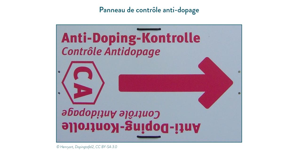 Panneau de contrôle anti-dopage
