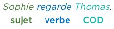 grammaire français complément d'objet direct cod