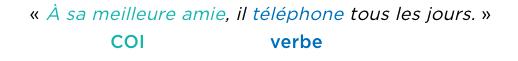 grammaire français complément d'object indirect COI
