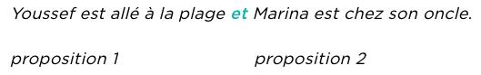 grammaire français juxtaposition et coordination