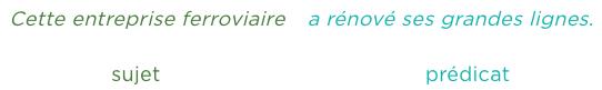 grammaire français phrase simple complexe