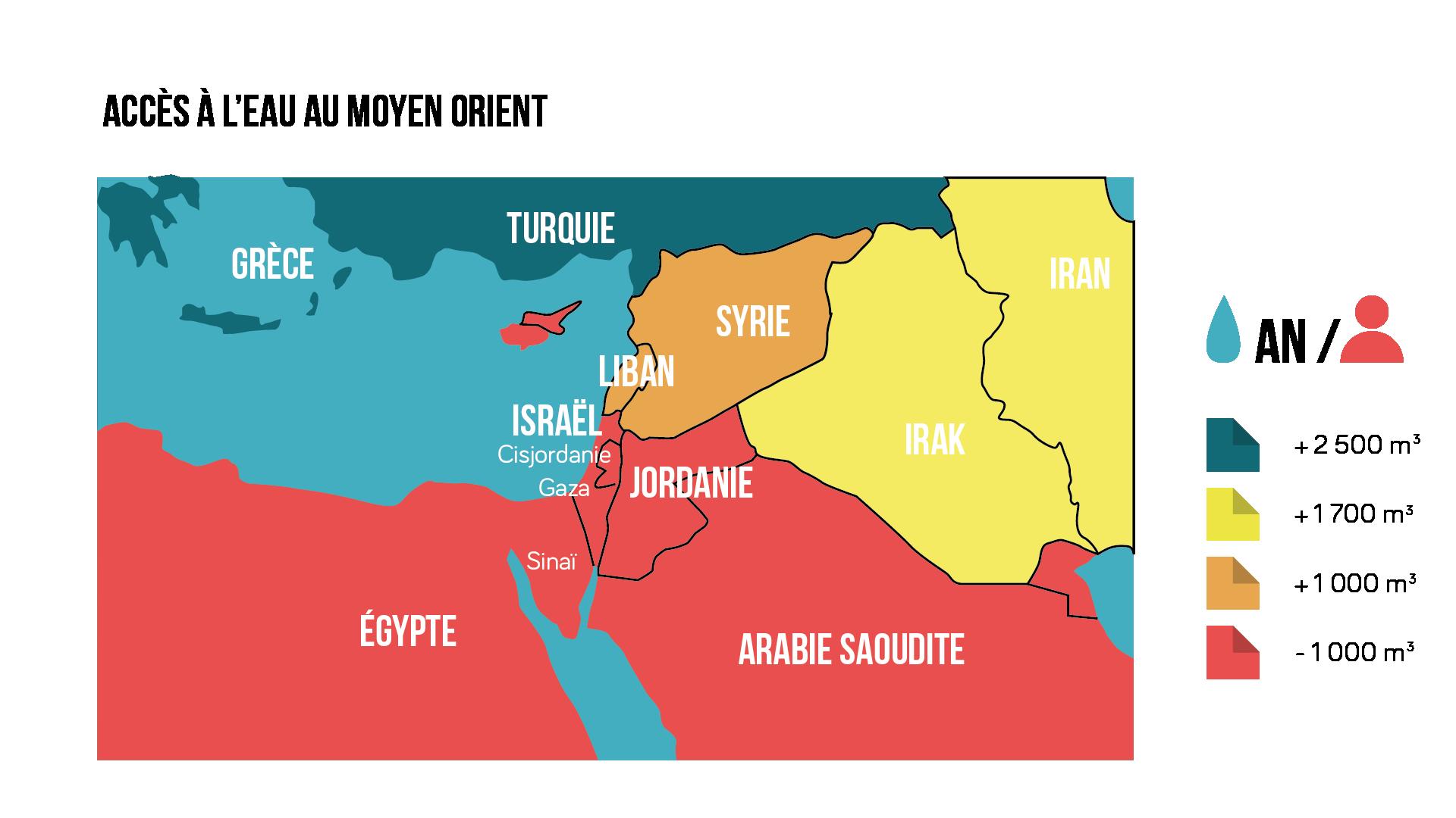 L'accès à l'eau au Moyen-Orient Géographie seconde