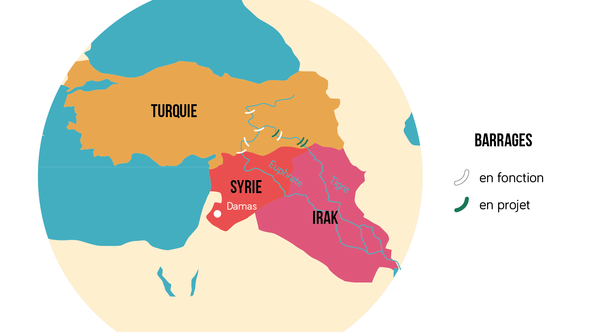 Le partage de l'eau entre la Turquie, l'Irak et la Syrie géographie seconde