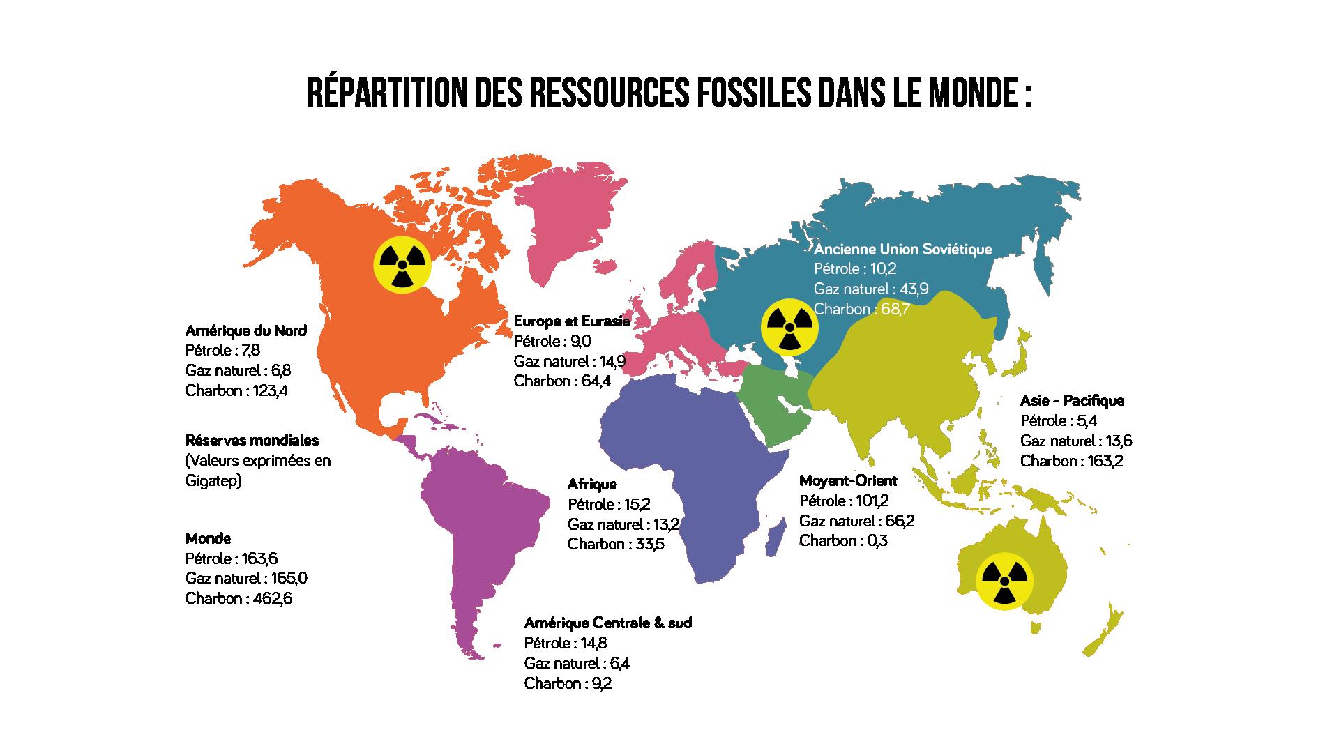 a répartition inégale des ressources fossiles dans le monde Géographie seconde