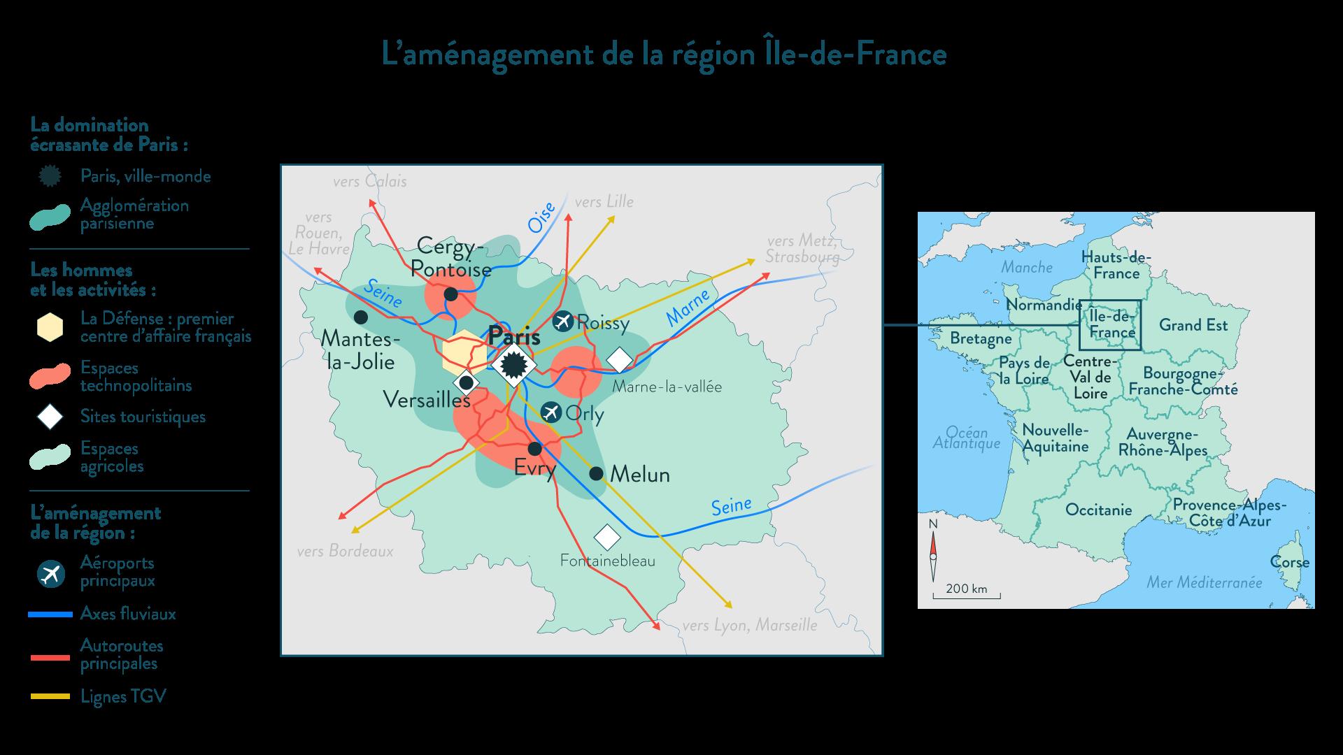 L'aménagement de la région Île-de-France
