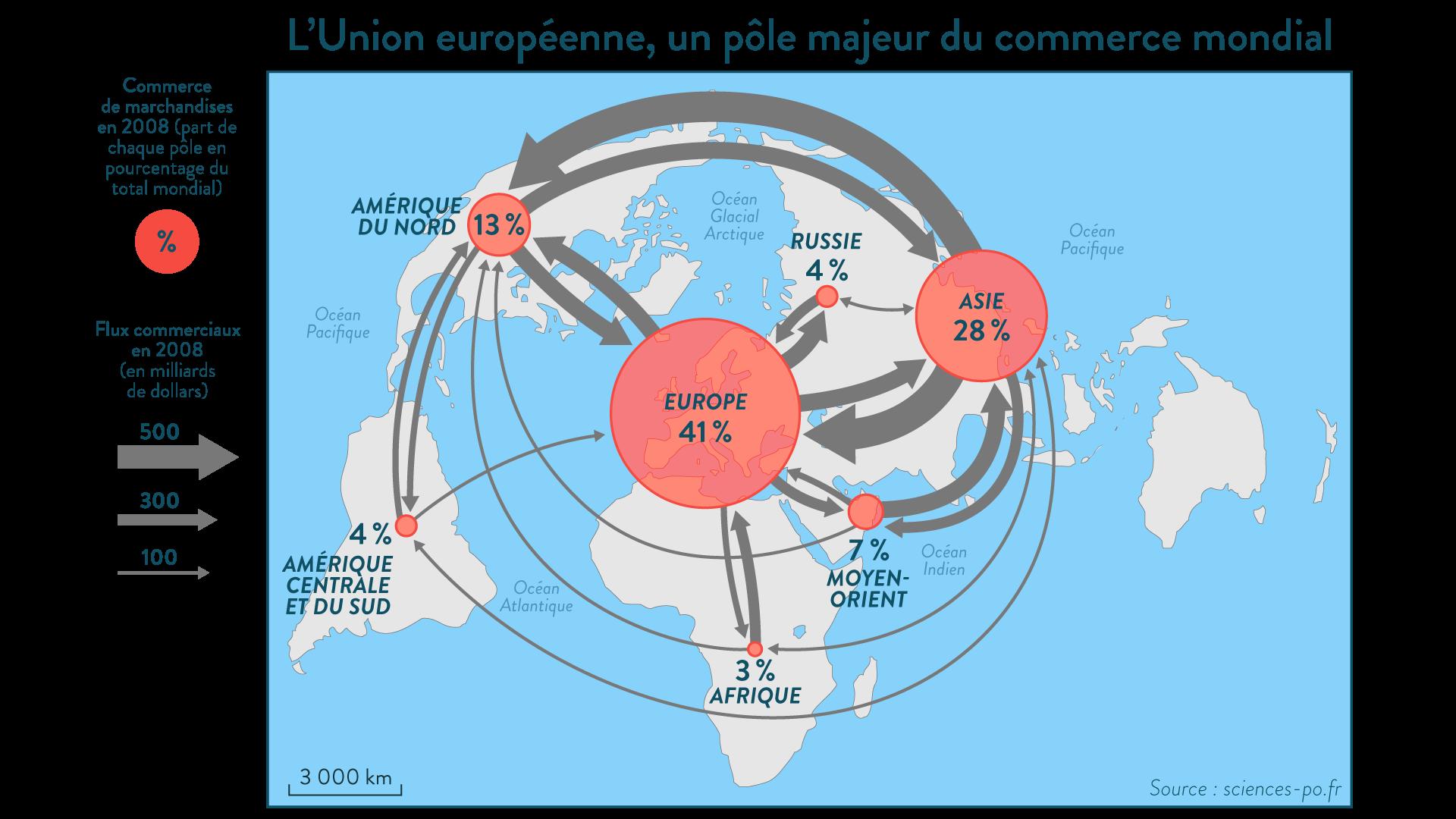 L'Union européenne, un pôle majeur du commerce mondial