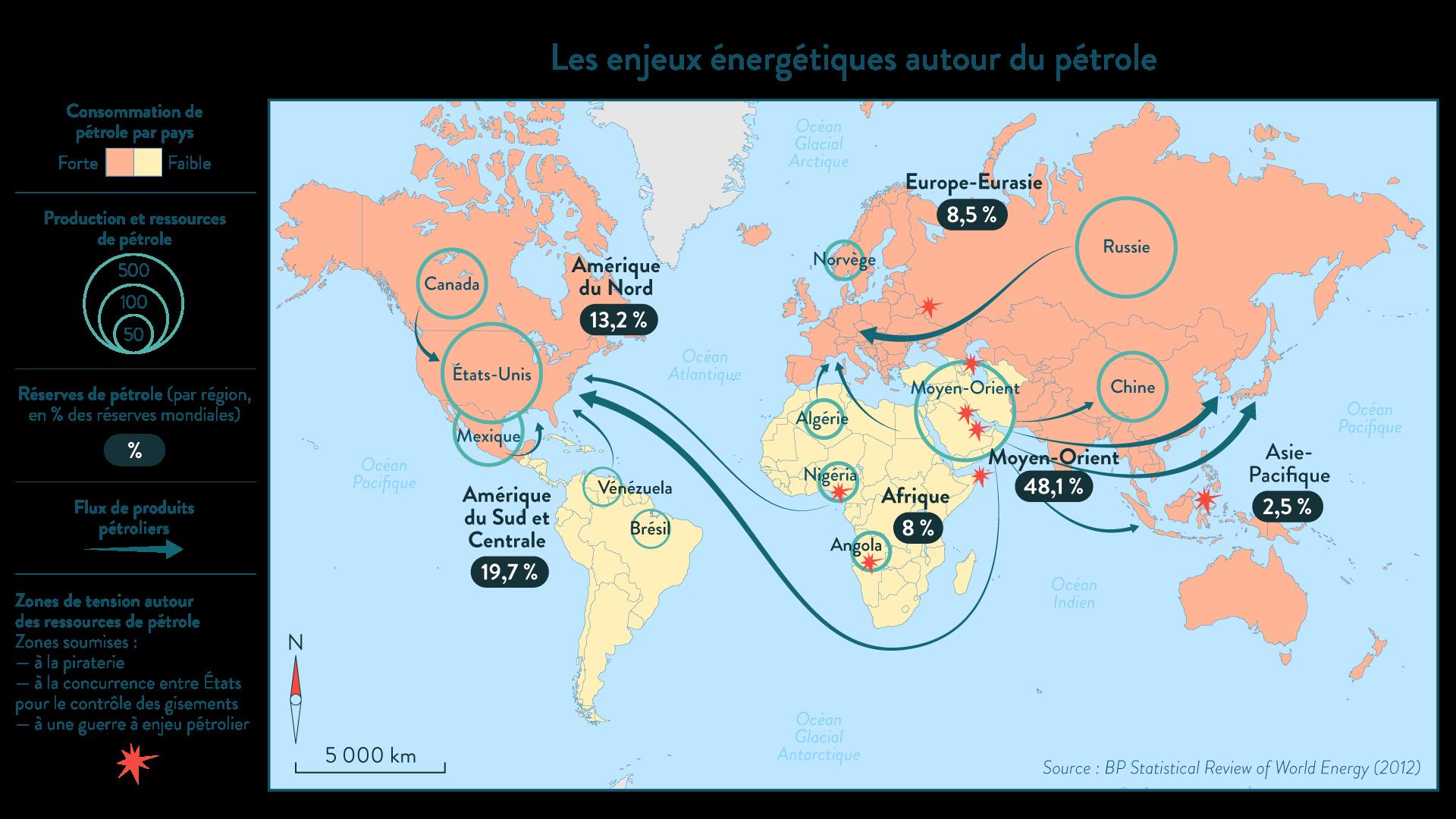 Les enjeux énergétiques autour du pétrole