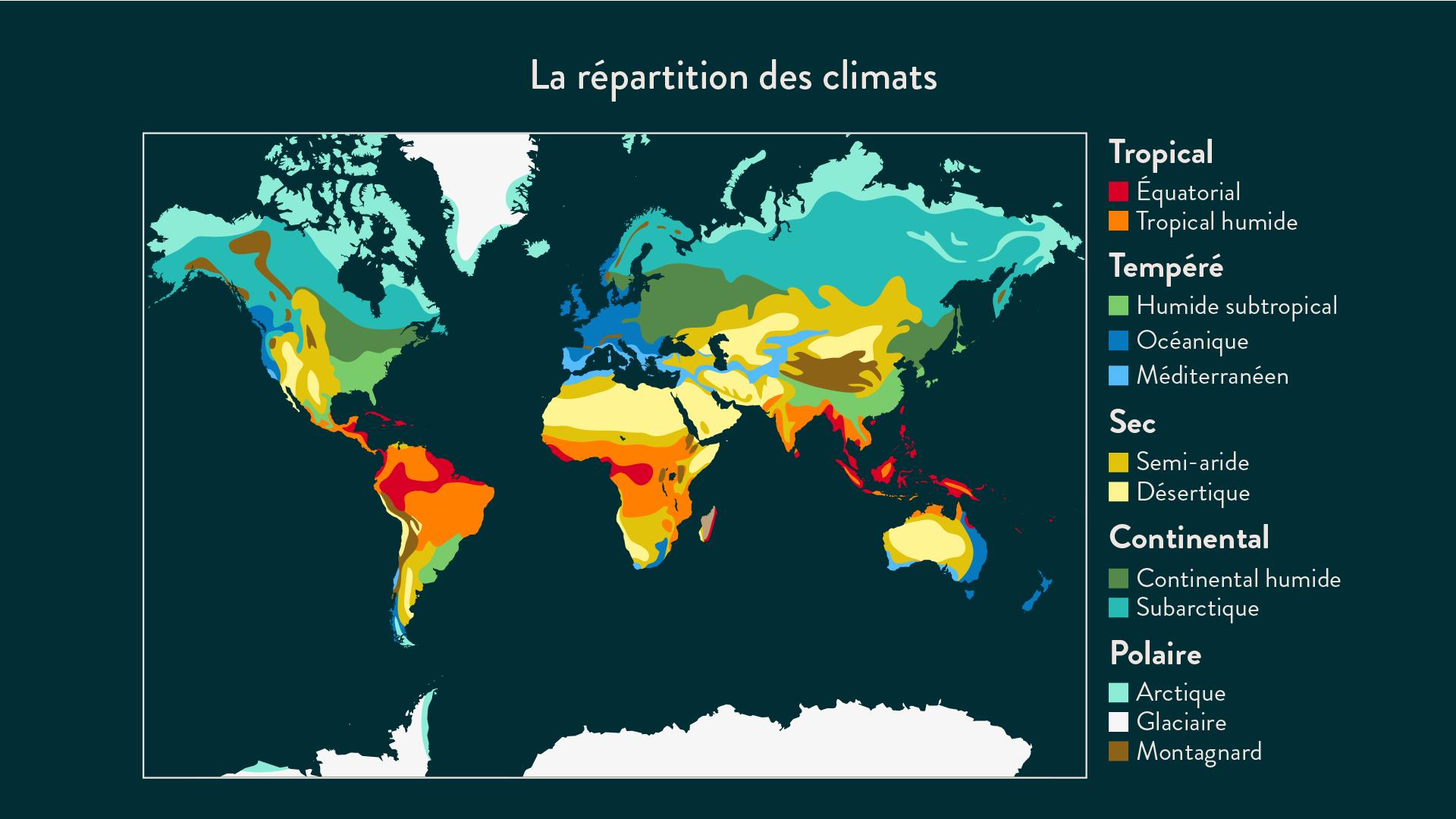 La répartition des climats