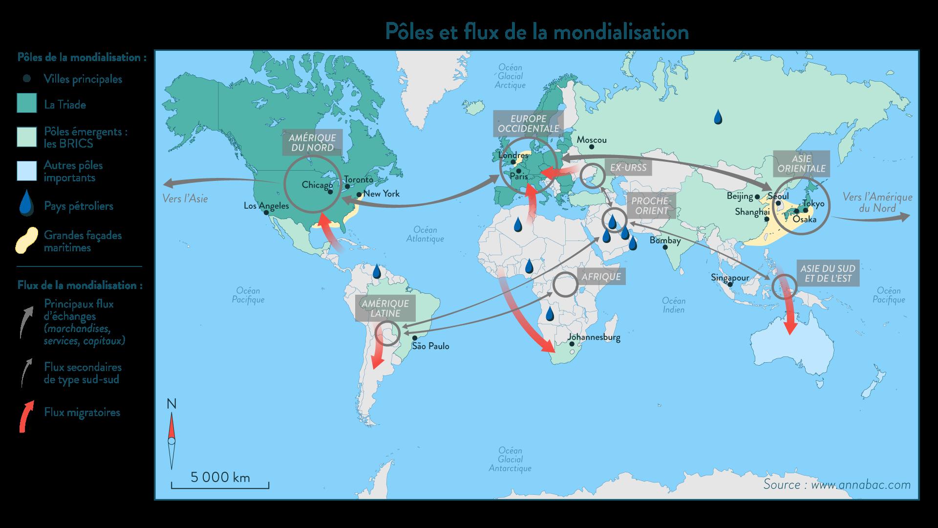 Pôle et flux de la mondialisation