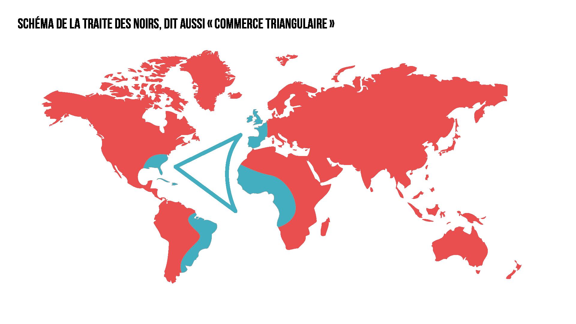 Schéma de la traite des Noirs, dit aussi «commerce triangulaire»