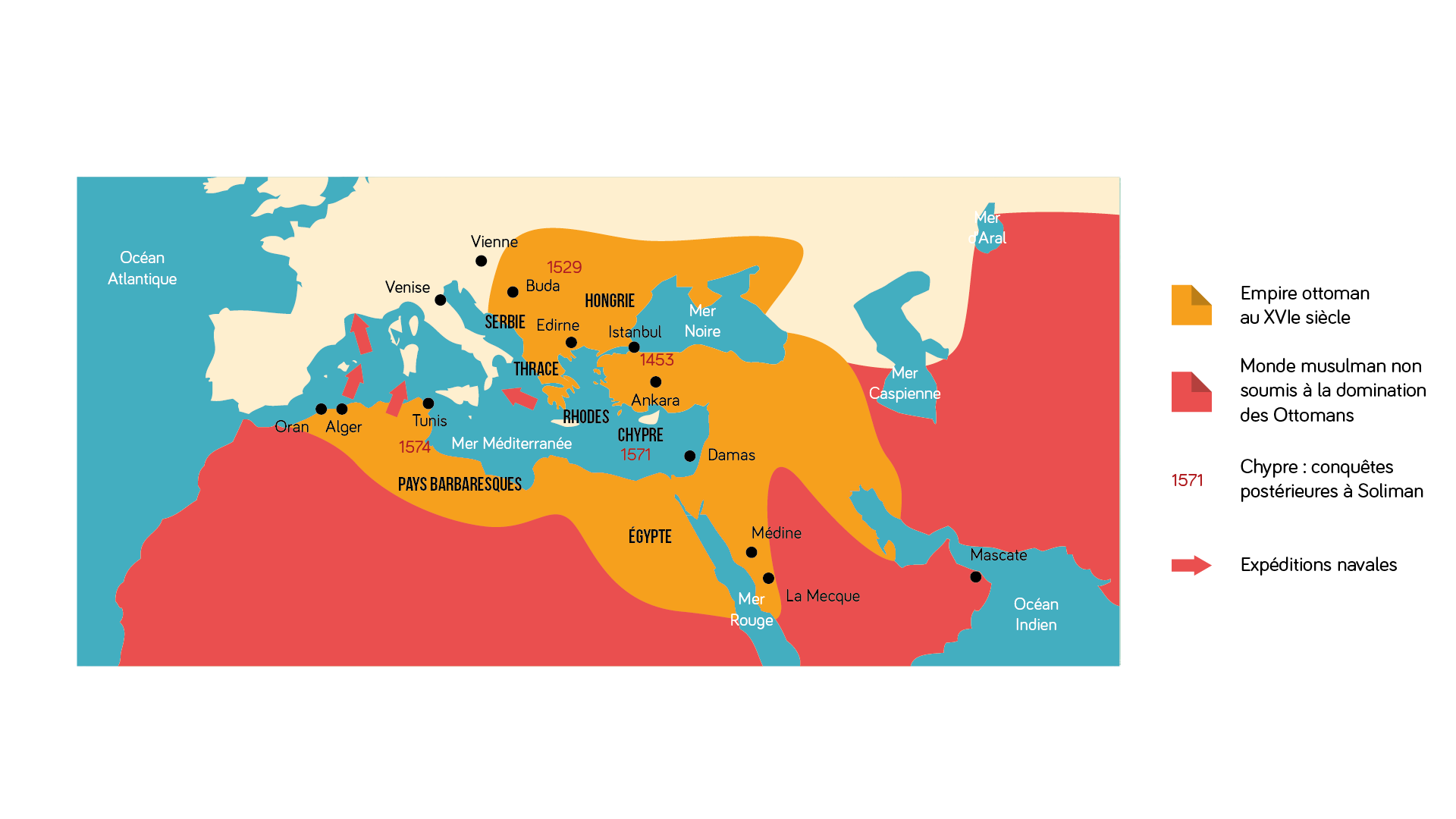 L'empire ottoman au XVI<sup>e</sup>siècle
