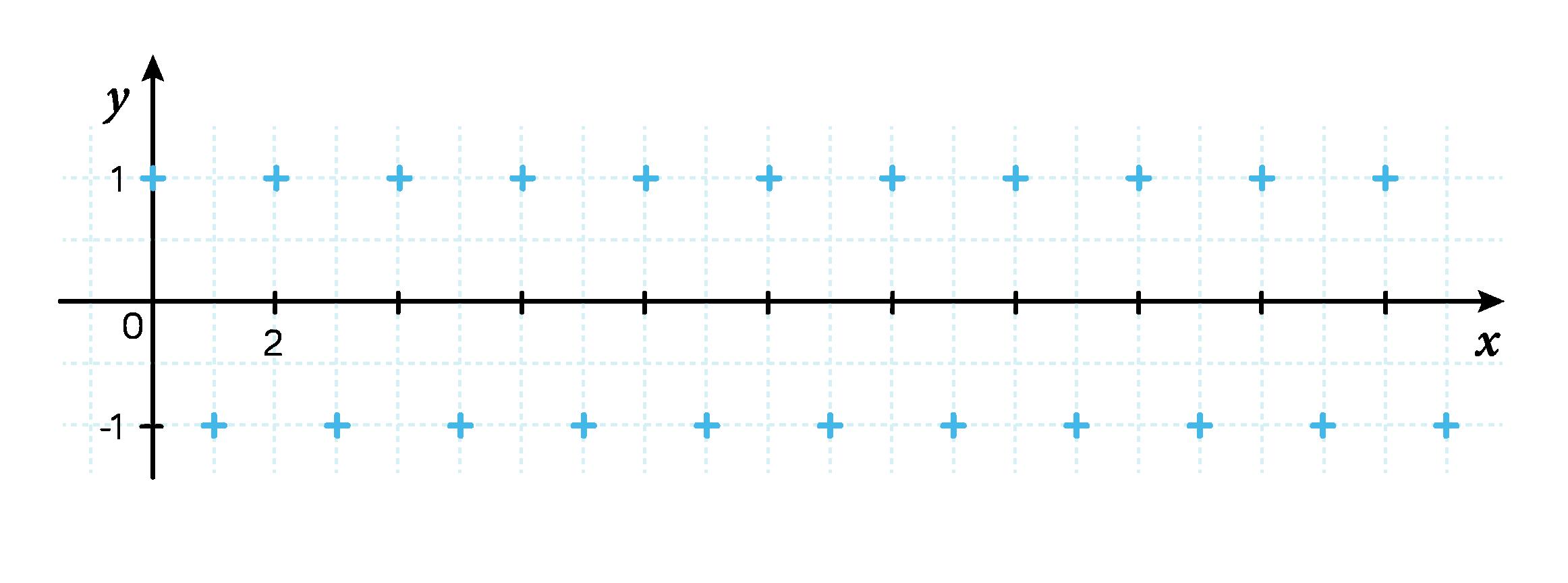 La suite w diverge (puisqu'elle ne converge pas) mais n'admet pas de limite