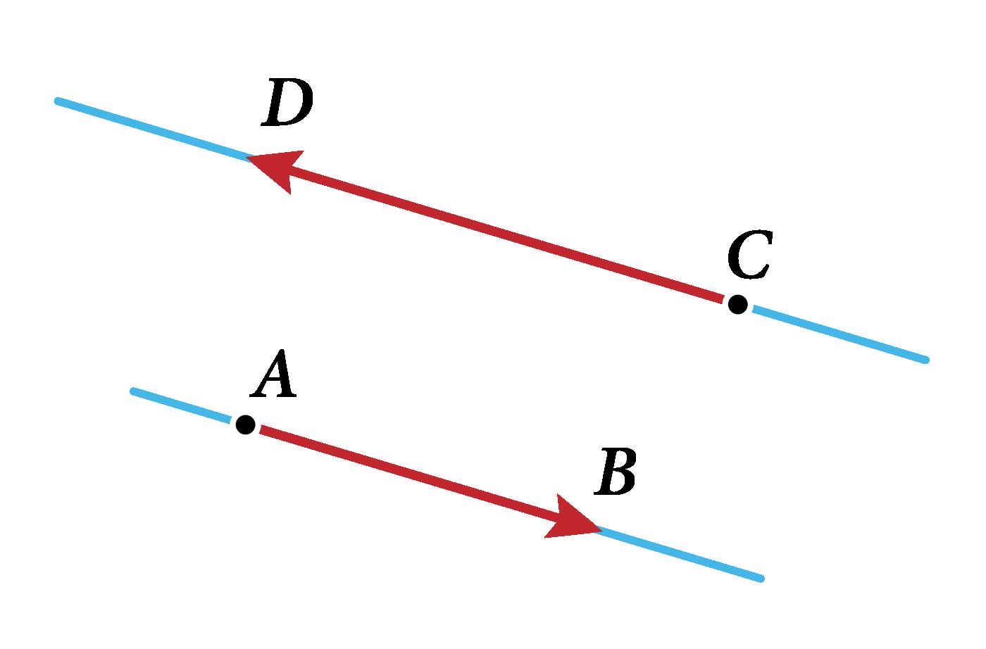 Lien entre colinéarité et parallélisme