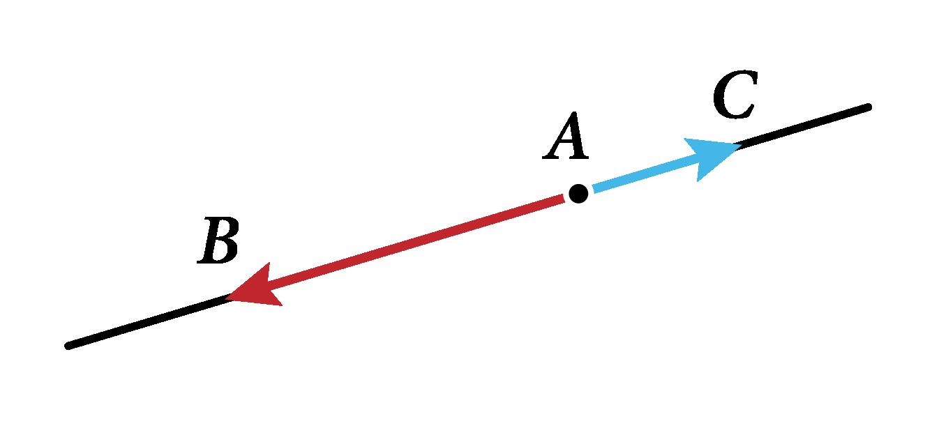 Lien entre colinéarité et alignement