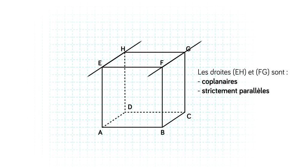 Drites coplanaires et strictement parallèles-maths-tle