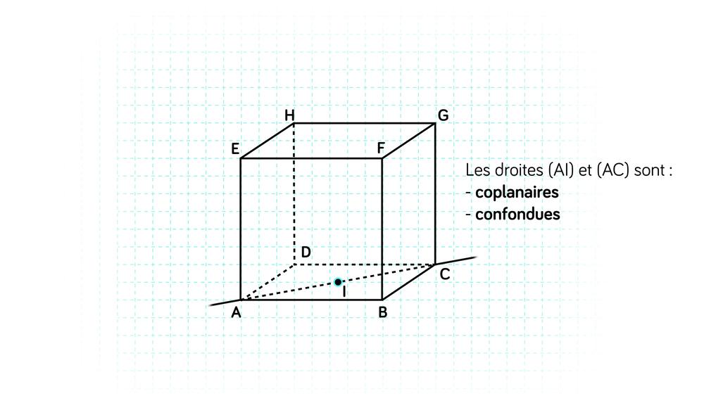 Droites coplanaires et confondues-maths-tle