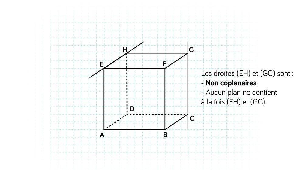 Droites non coplanaires-maths-tle