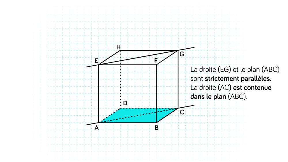Deux plans de l'espace parallèles-maths-tle