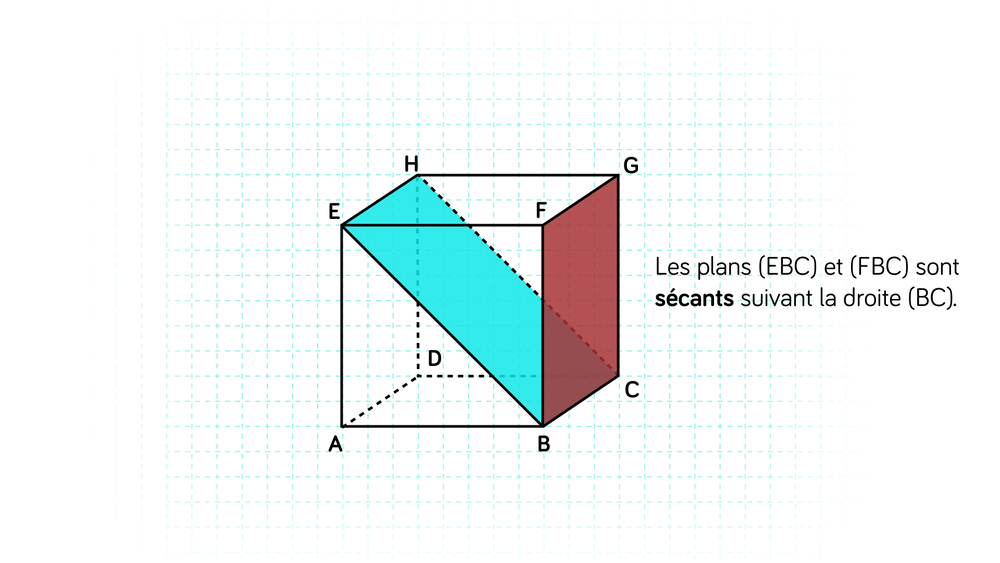 Plans sécants-maths-tle