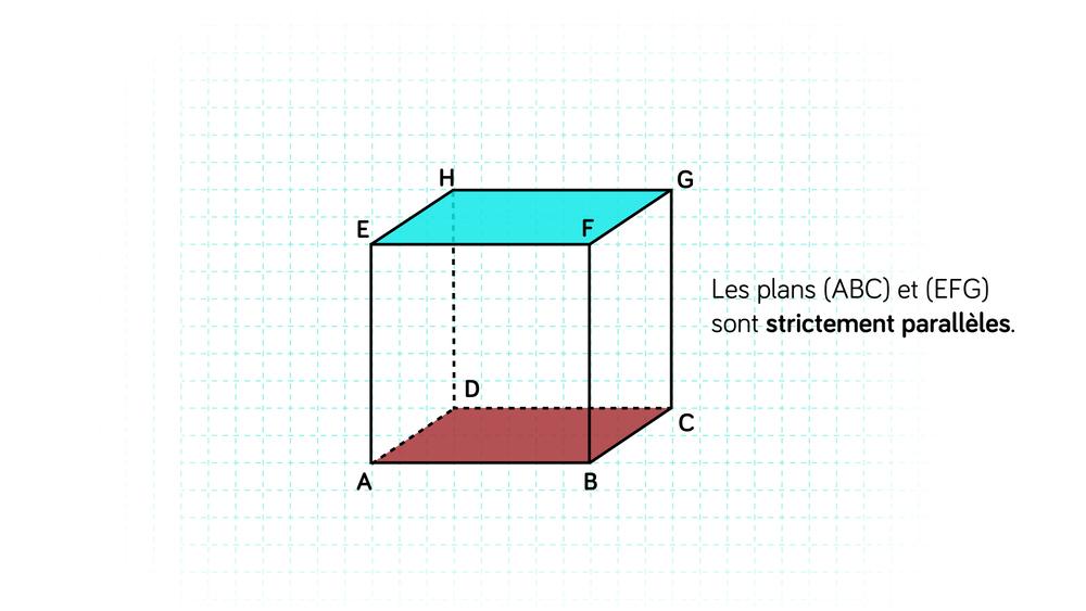 Plans strictements parallèles-maths-tle