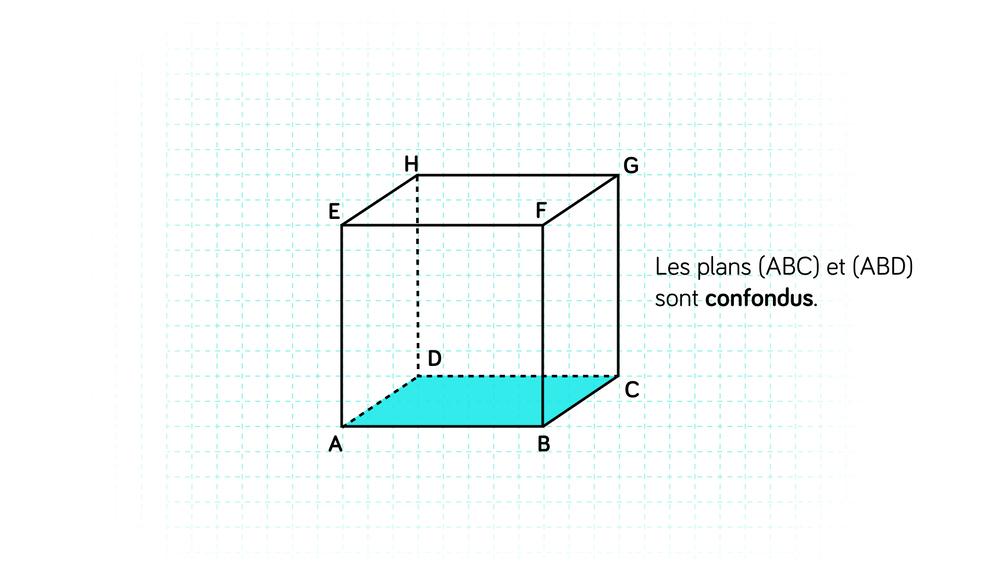 Plans confondus-maths-tle