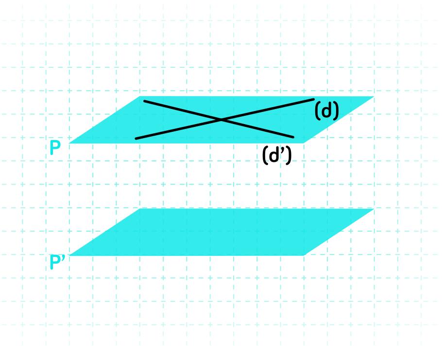 Droites sécantes parallèles à d'autres et plans parallèles-maths-tle
