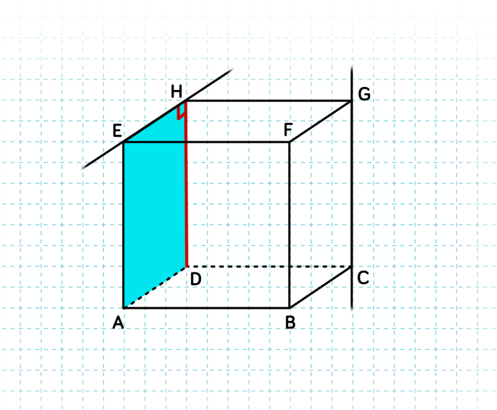 Droites parallèles et orthogonales-maths-tle