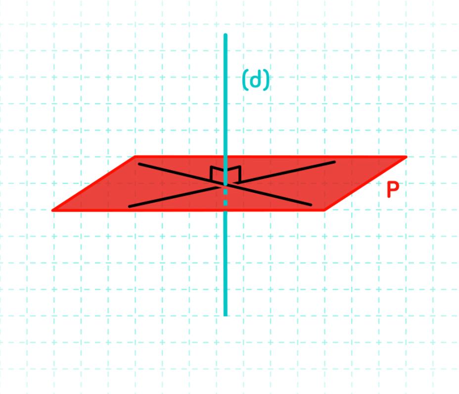 Droites et plans orthogonaux-maths-tle
