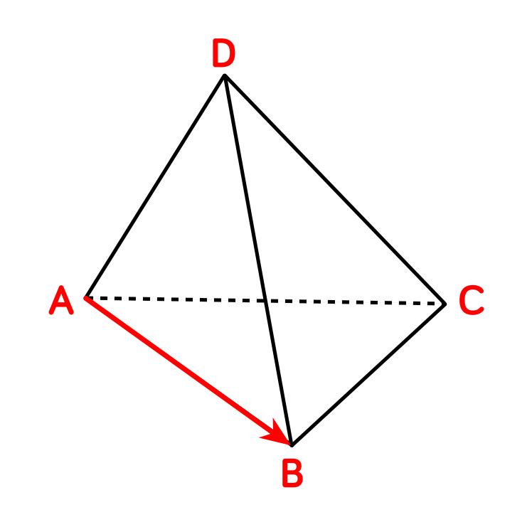 Vecteur de l'espace-maths-tle