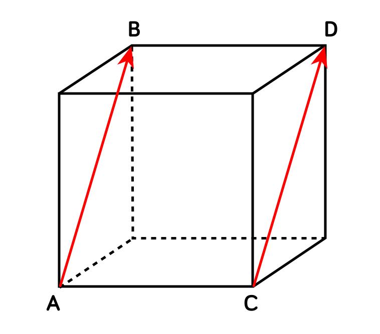 Égalité de deux vecteurs-maths-tle