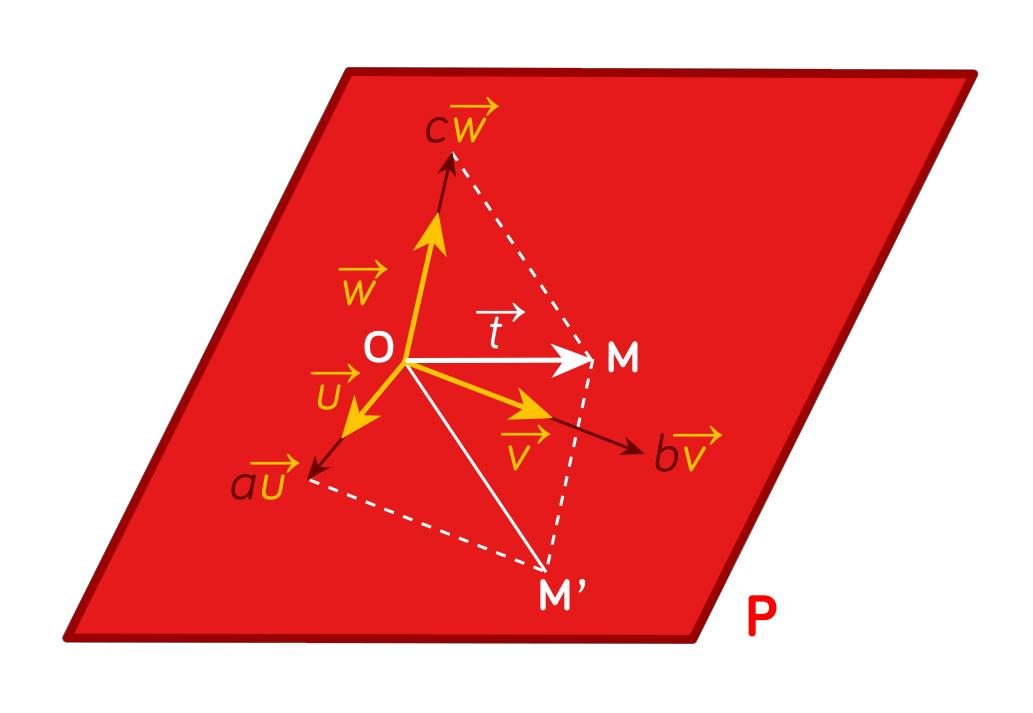 Décomposition de vecteurs-maths-tle