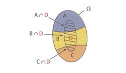 probabilités conditionnelles mathématiques terminale ES L