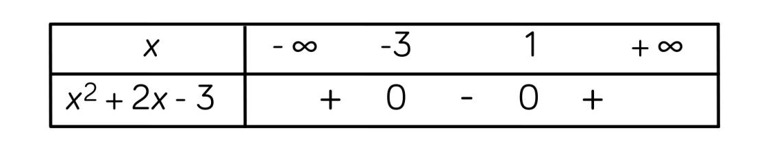 la fonction exponentielle mathématiques terminale ES L