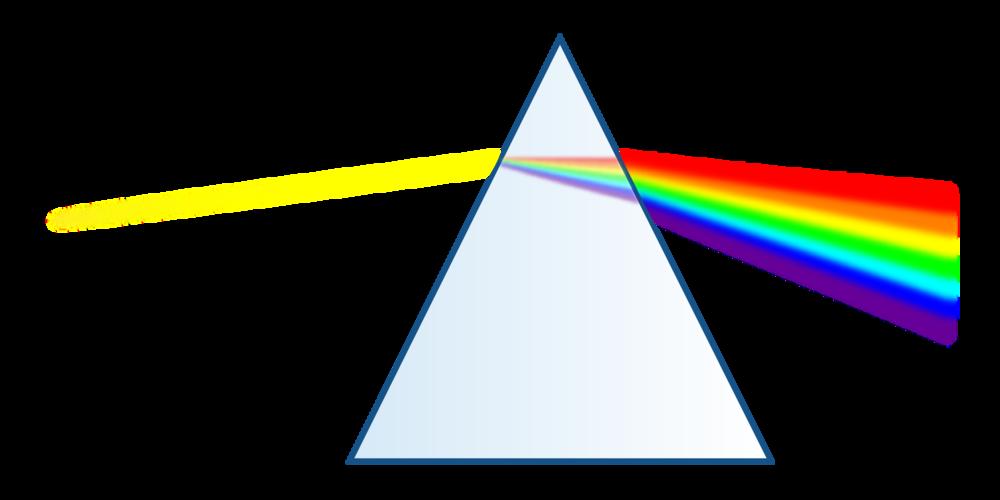 Décomposition de la lumière blanche par un prisme