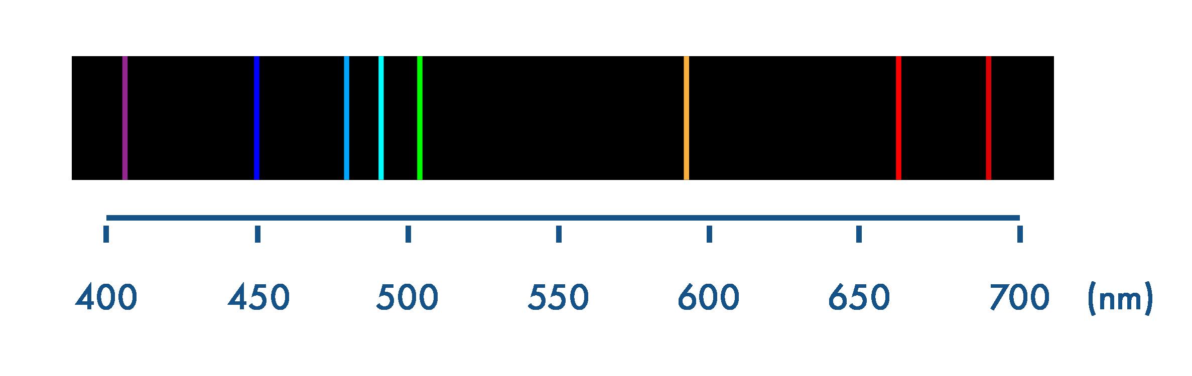 Spectre d'émission de l'hélium