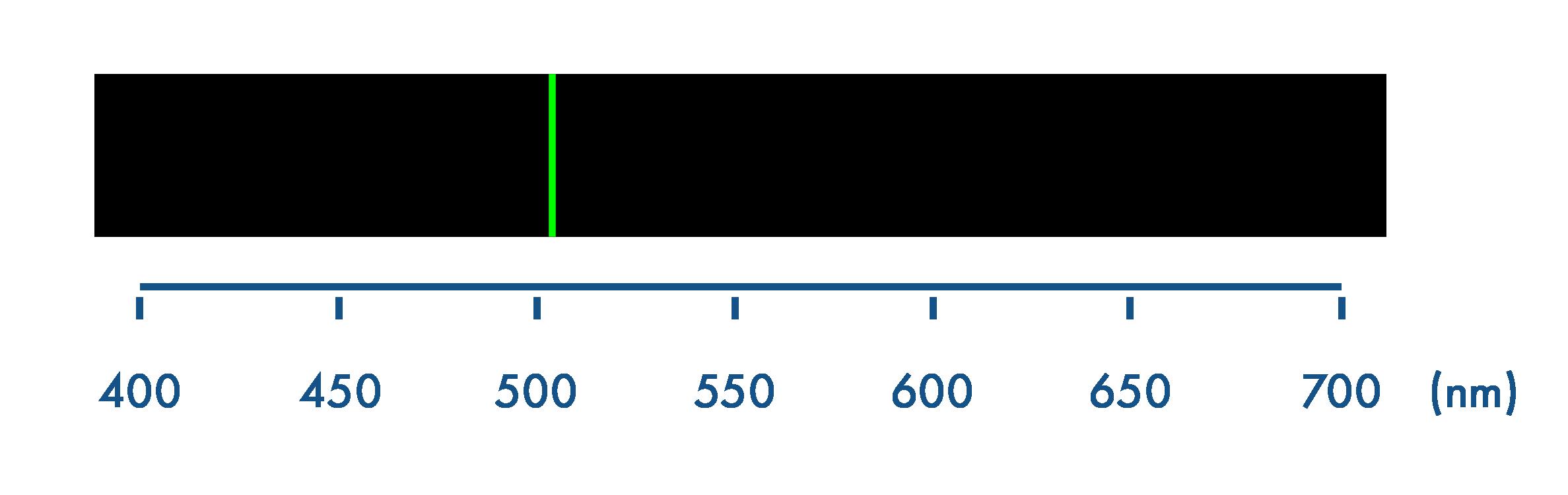 Couleur spectrale monochromatique verte