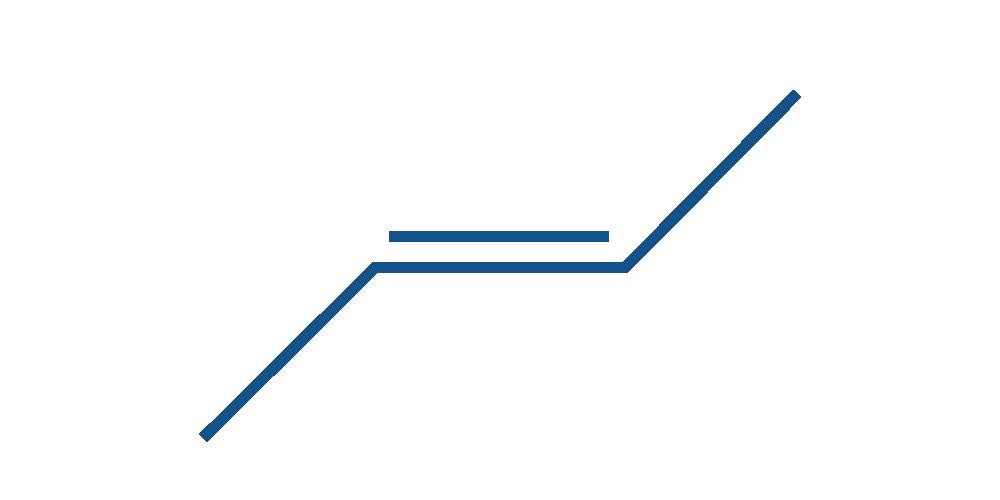 Représentation topologique du but-2-ène (E)