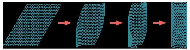 Du feuillet de graphène au nanotube physique-chimie terminale