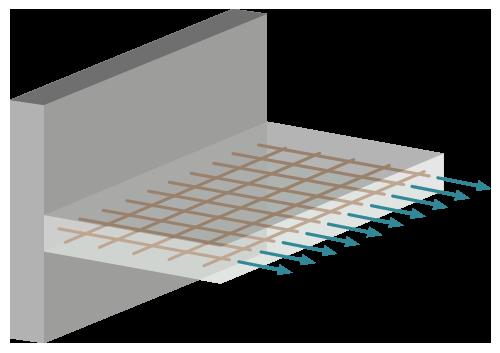 Schéma du béton armé physique-chimie terminale