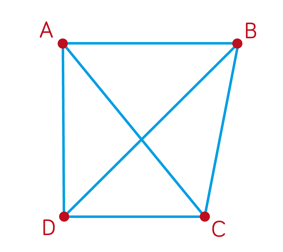 graphe spécialité mathématiques terminale ES