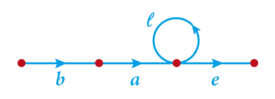 graphe étiqueté spécialité mathématiques terminale ES