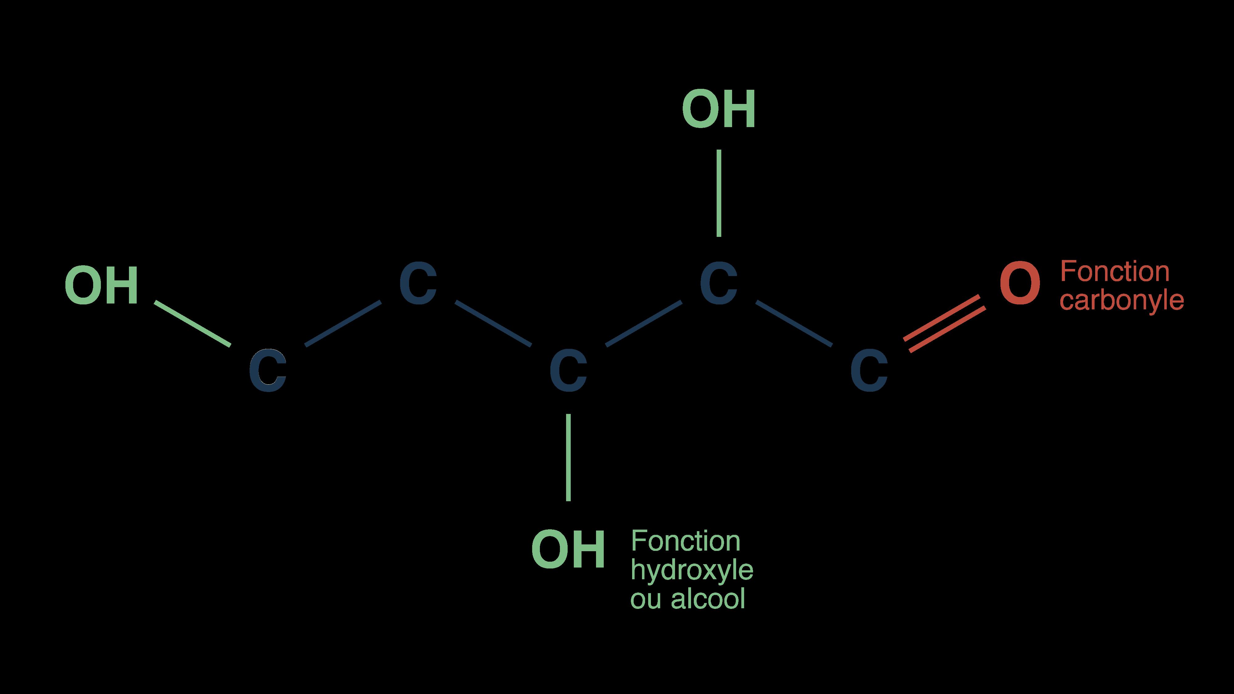Composé organique polyhydroxylé