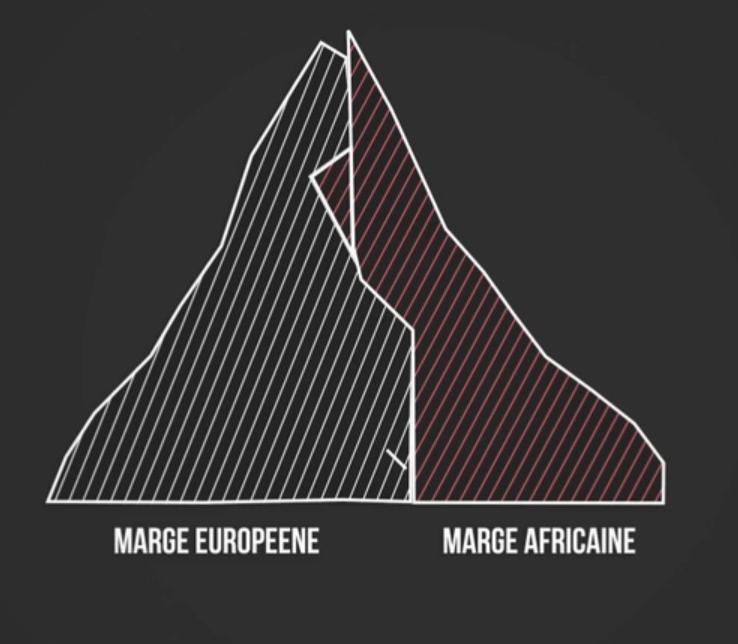 Schéma de formation des Alpes