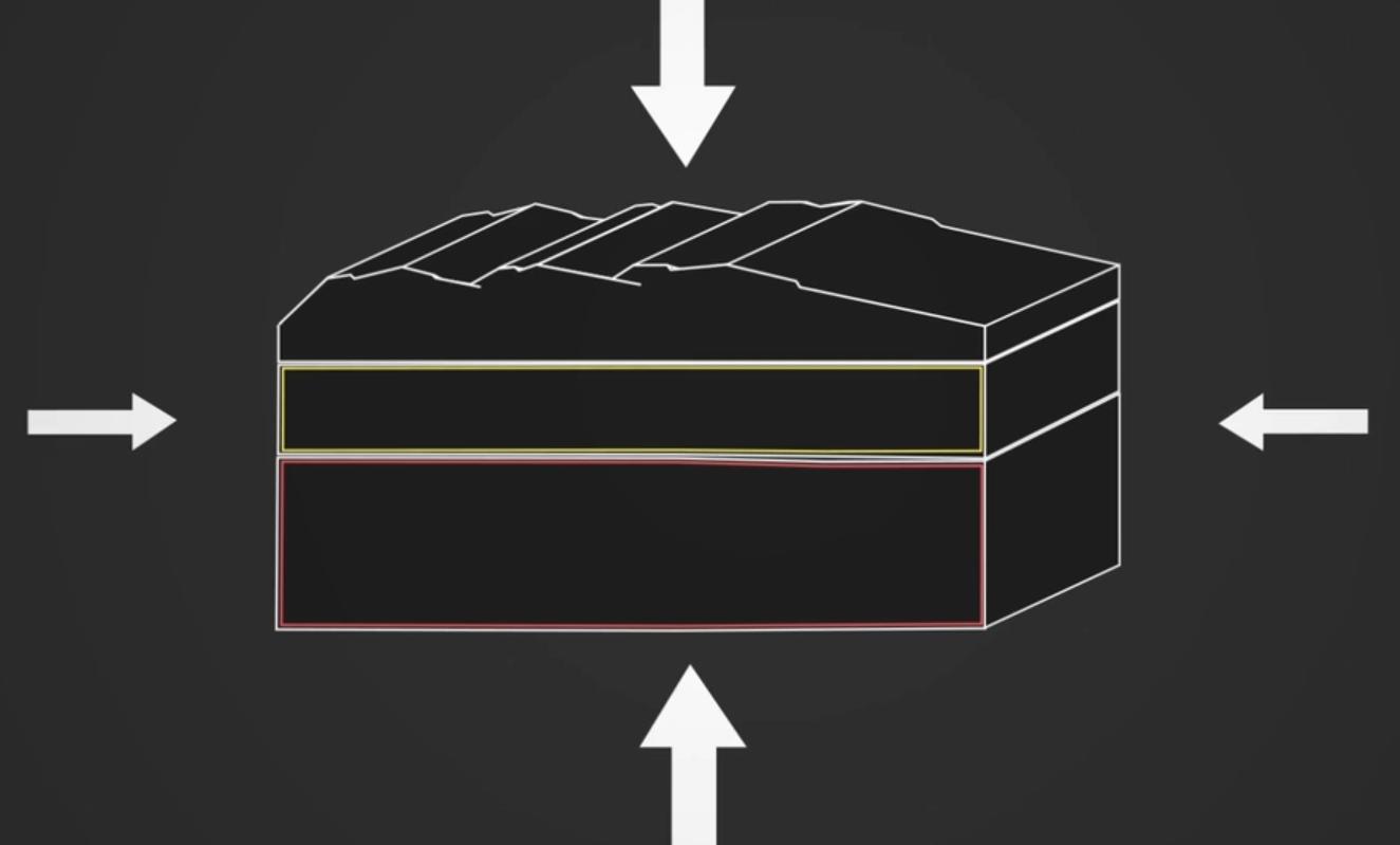 Rééquilibrage de l'épaisseur de la croûte continentale