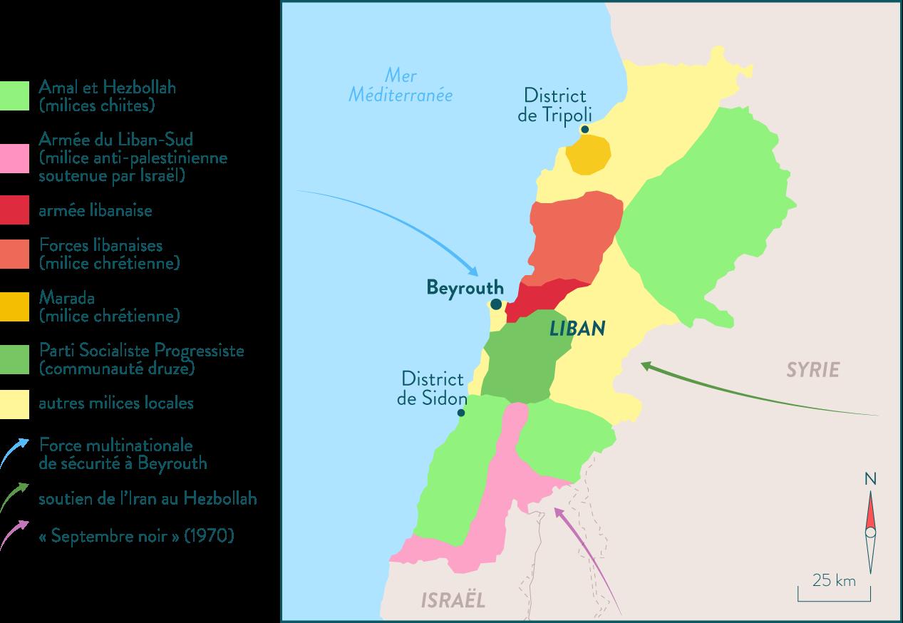 La guerre civile au Liban