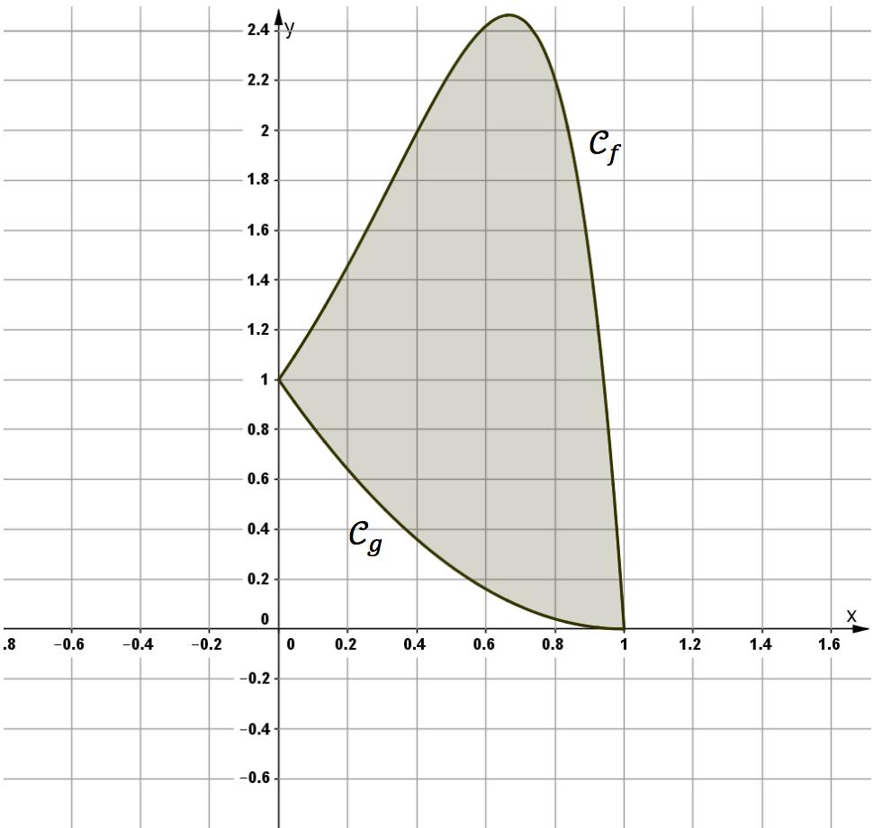 sujet bac ES mathématiques annale 2017