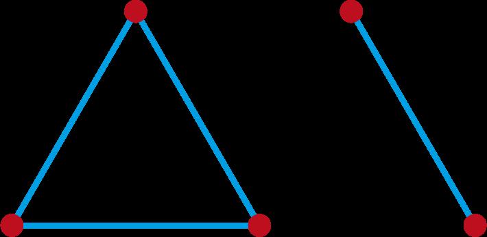 graphe non connexe
