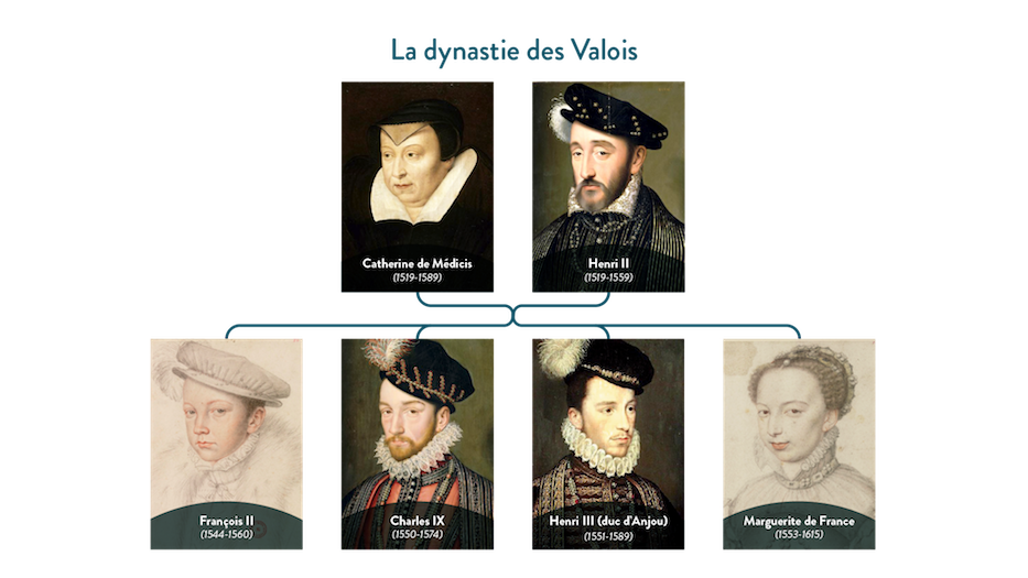 La dynastie des valois La Princesse de Montpensier littérature terminale