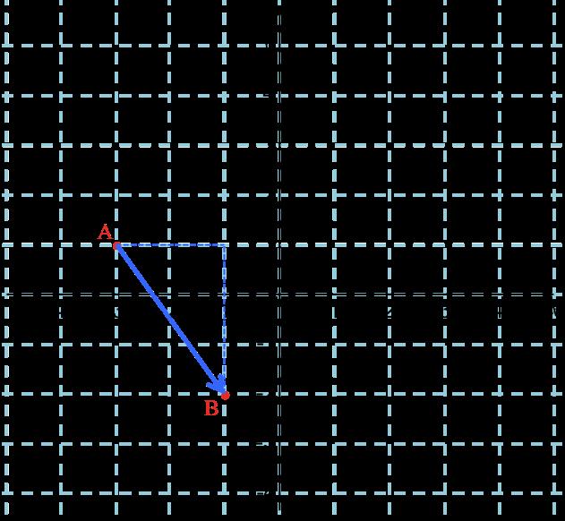 Représentation des affixes - nombres complexes - maths - tle